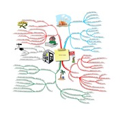 Mind Map 30 - IAS 17 Leases