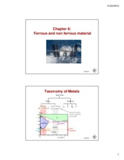 Chapter-8-Ferrous and Non ferrous materials