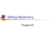 Milling Machinery-background