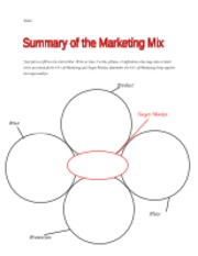 marketing_mix_summary