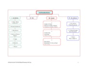 civil_procedure_flowchart