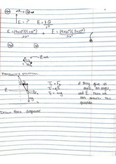 force notes continued