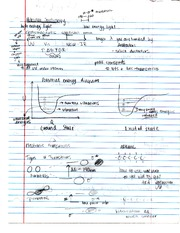 CHEMISTRY MOLECULAR SPECTROSCOPY NOTES