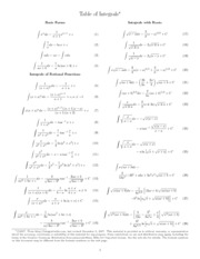 integral-table