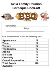 Bbq Cook Off Score Sheet 5 Tenderness 5 Aroma 5