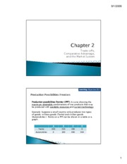Chapter 2 trade-offs comparative advantage and the market system test