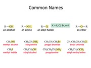 Nomenclature and functional groups