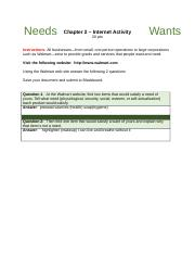 Chapter 2 - Internet Activity - Needs and Wants (1).docx