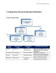 GEN103.W1.Creating_Your_Research_Question_Worksheet.docx