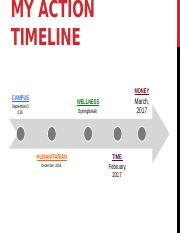 Action Timeline_PPT Template.pptx