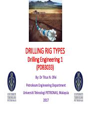 Chapter 2_Drilling Rig Types