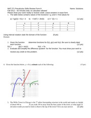 MAT 271 Precalculus Review Test A F12 solutions(1)