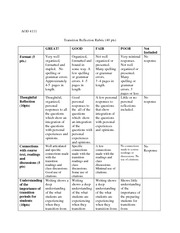 AOD 4111 TRANSITION  Reflection Assignment RUBRIC pdf