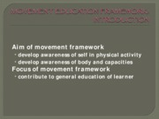 AimandFocusofMovementEducation[1]
