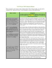 OAT Project Self Evaluation Rubric final.pdf
