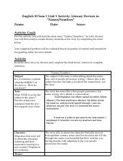 English 10 Sem 1 Unit 1 Activity_ Literary Devices in Fiction - Google Docs.pdf