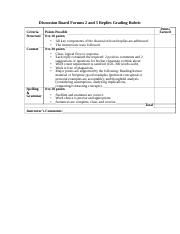 Discussion_Board_Forums_2_and_3_Replies_Grading_Rubric(1) (1)