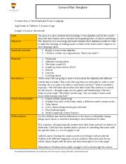 Lesson plan template lesson plan template content area or lesson plan template lesson plan template content area or developmental focus language agegrade of children 3 4 years of age length of lesson one saigontimesfo
