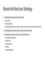 Brand Architecture and Hierarchy.pptx