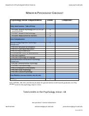 Psychology Minor Requirements