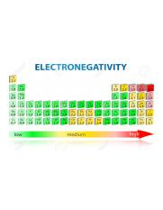 27471619-Periodic-table-of-elements-with-electronegativity-values-Stock-Vector.jpg