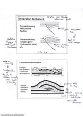 Structural Geology Inversion Tectonics Lecture Notes