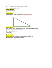 Cause and Effects of Supply and Demand Notes