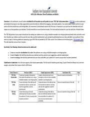 Milestone Three Guidelines and Rubric