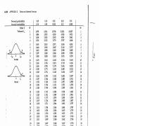 Stats 1450 - Confidence Intervals (1).pdf