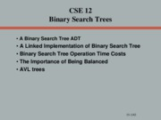 15 Binary Search Trees