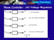 AC-AC (Phase Controllers)