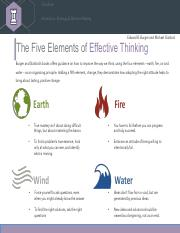 Of elements effective thinking pdf five the