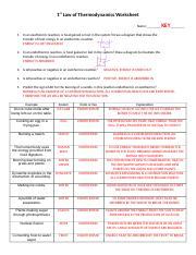 1st Law Of Thermodynamics Worksheet Key 1st Law Of