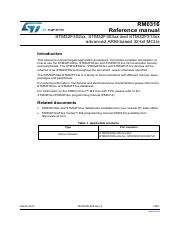 STM32F303 Reference Manual.pdf