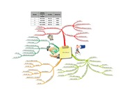 Mind Map 37 - TAX (IAS 12)