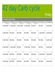 42 day Carb cycle.docx