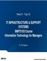 Week 01 - Topic 02 - IT Infrastructure & Support Systems