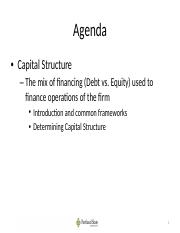 Week 6.2 FIN 319 - Capital Structure.pptx