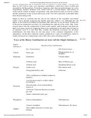 313240214-Elements-of-Chemistry-Lavoisier_0087.pdf