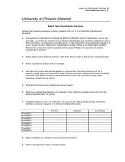 PSY 610 Wk 2 Ind Assign Worksheet.doc