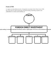 4. Various Types of FDI
