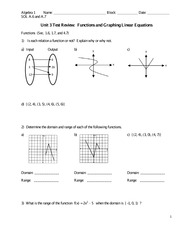 Unit 3 Test Review  Functions and Graphing Linear Equations