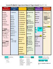 Subjunctive 'Triggers' Chart in color