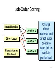 6 Costing system - part II job costing