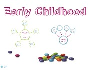 Lecture 15 - Early Childhood