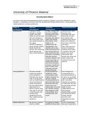 psychotherapy matrix Psychotherapy matrix select three psychotherapy approaches to summarize include examples of the types of psychological disorders appropriate for each approach.