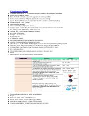 Chemistry and Water Study Guide.docx