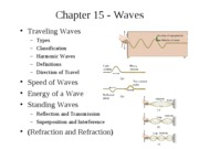 Chapter_16_Waves