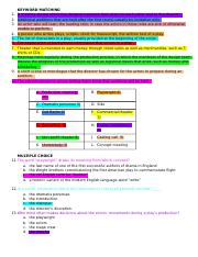 Madison_Wilson-_Module_4_Study_Guide.docx