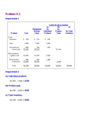 group assignment financial accounting